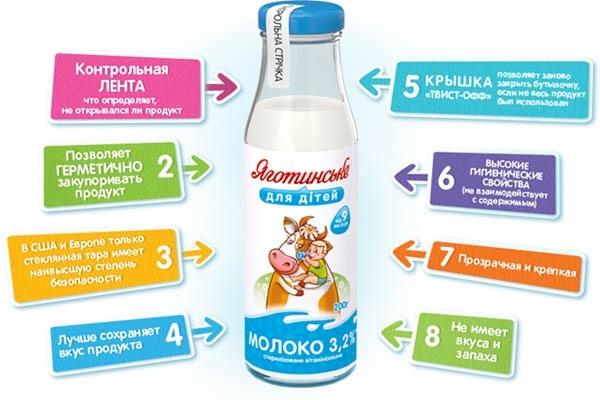 Причины пить молоко каждый день